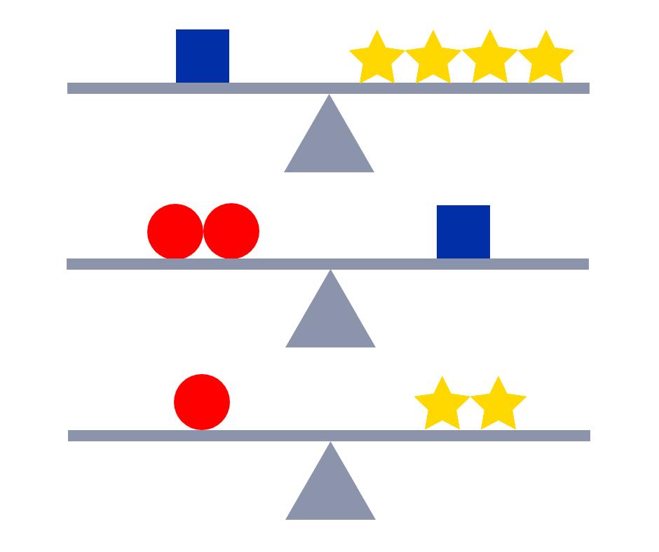 Le-tre-bilance_Soluzione